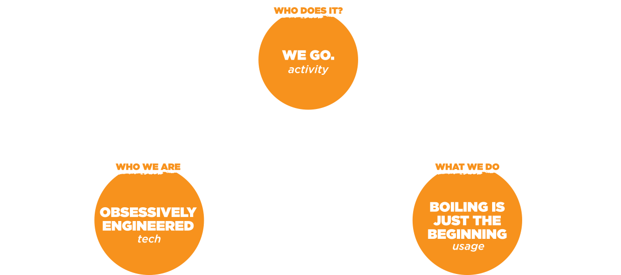 wildVersatile